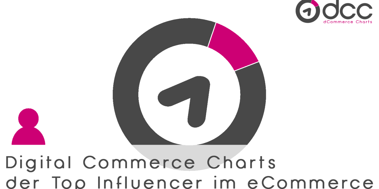 DCOMMERCE INFLUENCER CHARTS 10.2019