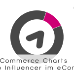 DCOMMERCE INFLUENCER CHARTS 11.2019