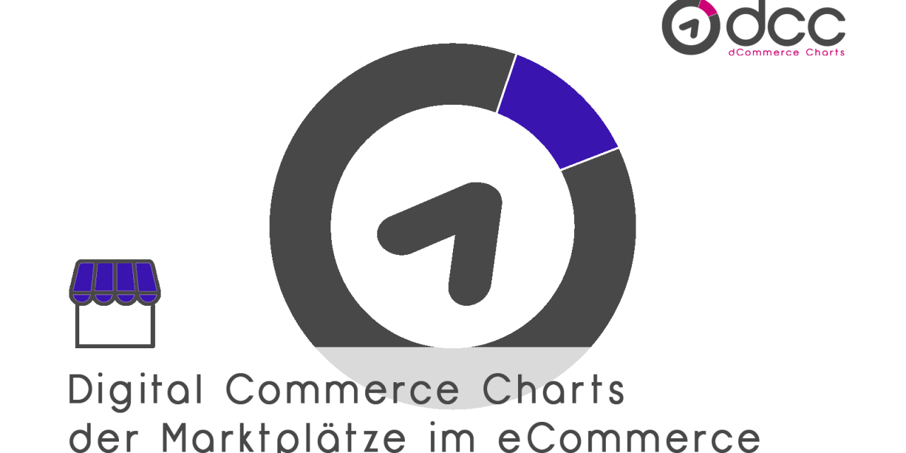DCOMMERCE MARKETPLACE CHARTS 03.2020