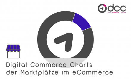 DCOMMERCE Marketplace CHARTS 02.2020